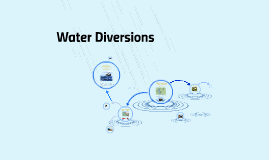 Copy of Water Diversions