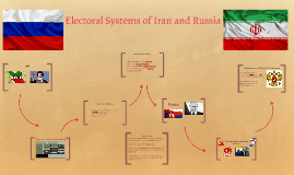 Electoral Systems of Iran and Russia