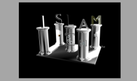Copy of The Five Pillars of Islamic Practice