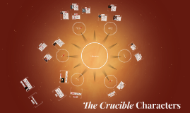 "the crucible sinners in the hands The power of persuasion crucible and explores both the play itself as well sermon ""sinners in the hands of an angry god,""."