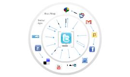 Workshop #PLE_BCN - Twitter, The Heart of your #PLE ?