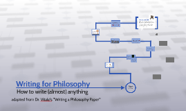 Writing for Philosophy