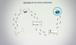 Copy of Copy of GESTION DE RECURSOS HUMANOS