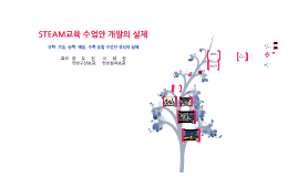 Copy of STEAM교육활용을 위한 수업자료 개발