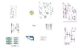Copy of ITIL