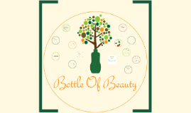 Example 1 Copy of Bottle of Beauty Group