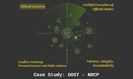 Code of Ethics: DOST - NRCP