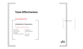 Copy of Team Effectiveness