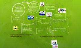Copy of UNIDAD III