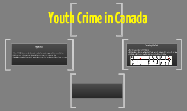 Topic 1: Youth Crime in Canada