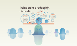 Roles en la producción de audio