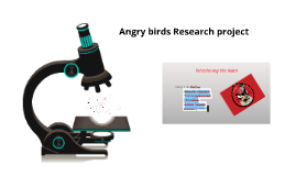 Angry birds Research project