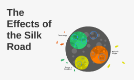 The Effects of the Silk Road