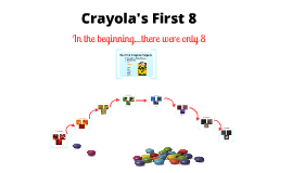 Crayola's First 8 Prezi