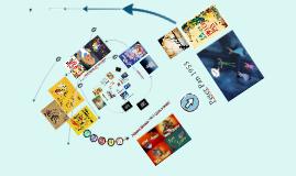 Copy of Linea del tiempo de la historia de la Animacion