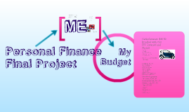 finance final project Allprojectreportscom - finance project| finance projects topics, finance projects reports, training report on finance, free finance projects, free download finance.