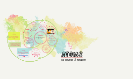 Atomic Model/Structure
