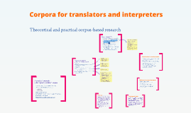 Corpora for translators and interpreters: DIY, theoretical and practical corpus-based research