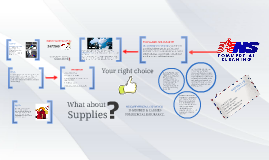 NS Commercial Cleaning