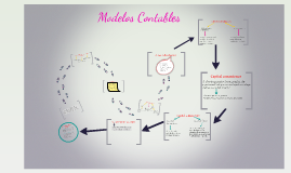Copy of Modelos Contables