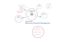Electronic Records Annotated