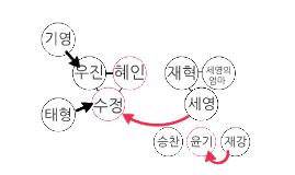 Copy of 우진
