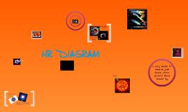 Copy of Hertzsprung-Russell Diagram