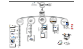 Consaval: Pla de millora dels Sistemes d'informació