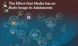 Effects on Body Image from Media