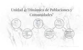 II Medio, Biología, Unidad 4:Dinámica de Poblaciones y Comunidades