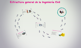 Ramas de la Ingenieria Civil