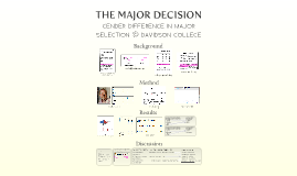 The Major Decision: Gender Difference in Major at Davidson College_1