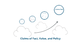 Copy of Claims of Fact, Value, and Policy