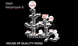 Copy of HOUSE OF QUALITY (HOQ)