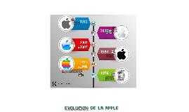 evolucion de la apple