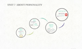 UNIT 7  ABOUT PERSONALITY