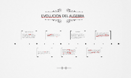Copy of EVOLUCION DEL ALGEBRA