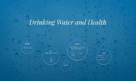 Dehydration and Health