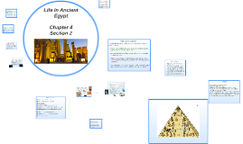 Egypt Chapter 4 Section 2