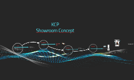 KC Showroom Concepts