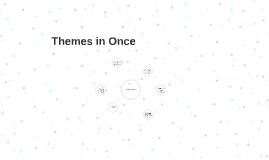 Copy of The Themes in Once