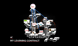 MY LEARNING CONTRACT