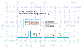 Planting the seeds for  CCSS-M mathematical practice (K-2)