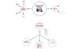 Progettare attività didattiche con le tecnologie (gli ausili