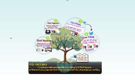 """PROJET DE P72 – VACI 2014 (C'EST UN CONCURS """" INITIATIVE DU PROGRAMME CONTRE LA CORRUPTION AU VIETNAM""""),"""
