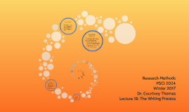 Research Methods Lecture 18 The Writing Process