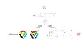 Copy of Creativity Techniques