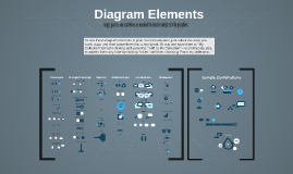Copy of Diagram Elements