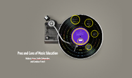 Copy of Pros and Cons of Music Education