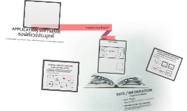 Copy of ระะบบคอม